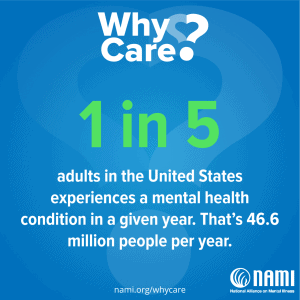 1 in 5 adults in the United States experience a mental health condition in a given year. NAMI